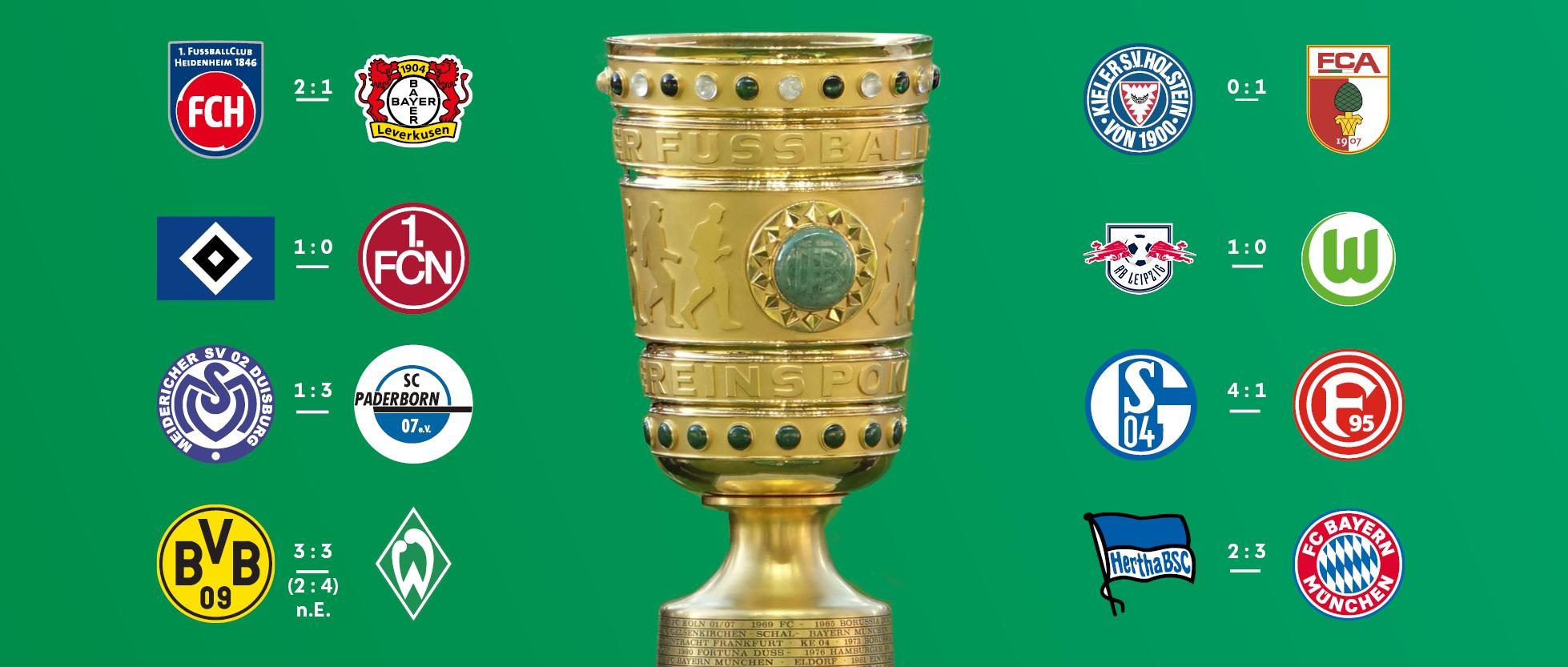 DFB-Pokal Achtelfinale mit Überraschungen