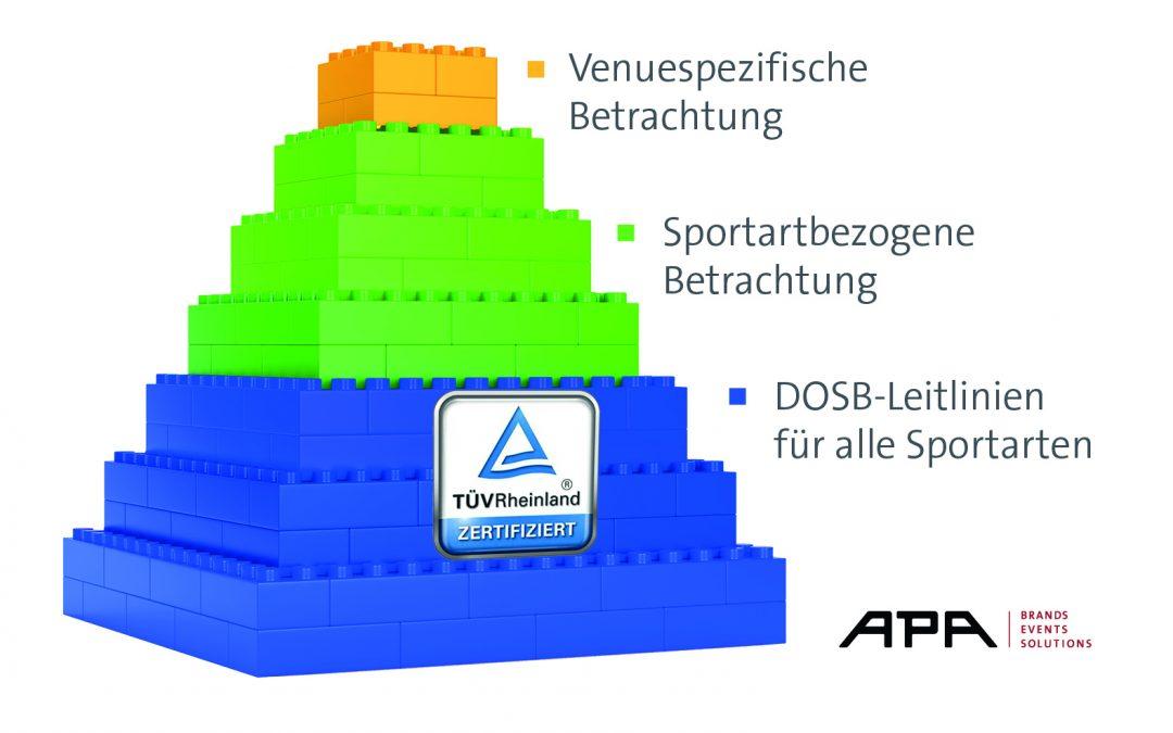 Deutscher Olympischer Sportbund setzt Maßstäbe